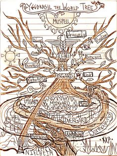 tree of yggdrasil - Google Search
