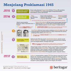 """Jumat pagi 17 Agustus 1945, Soekarno tak dapat bangun dari tempat tidur. Kepada Dokter Soeharto dia mengeluh badannya """"pating greges"""". Versi lain menyebutnya """"greges-greges"""", misalnya dalam artikel Intisari yang dimuat National Geographic Indonesia. Soekarno demam disertai pegal linu. Setelah diobati, pukul sembilan dia bangun. http://beritagar.com/p/saat-proklamasi-bung-karno-kurang-tidur-demam-8199"""