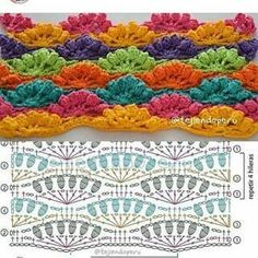 Cat Mat Free Crochet Pattern is simple but adorable and impressive. It will definitely make you and your family English pattern Crochet Motif Patterns, Crochet Diagram, Crochet Chart, Love Crochet, Irish Crochet, Crochet Flowers, Stitch Patterns, Knitting Patterns, Knit Crochet