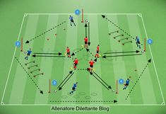 Training drill – Athletic technical Circuit – Best Football Tactics and Everything about Football Soccer Passing Drills, Football Coaching Drills, Soccer Drills For Kids, Soccer Training Drills, Football Workouts, Soccer Practice, Soccer Skills, Youth Soccer, Fitness Workouts