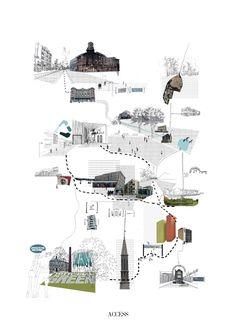Tottenham Mindmap, Chen Man, Thesis Project (Final Year Masters, University of Nottingham) Timeline Architecture, Architecture Mapping, Architecture Concept Diagram, Architecture Graphics, Architecture Drawings, Architecture Portfolio, Urban Analysis, Site Analysis, Urban Mapping