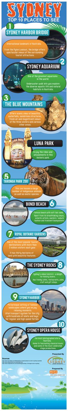 Sydney Tour Packages presents an Infographic on 'Sydney: Top 10 places to see' that shows the tourist's most favourite destinations in Sydney. This Infographic is built in sync with your core business and will highlight not only the tourist hotspots but also why they are famous.