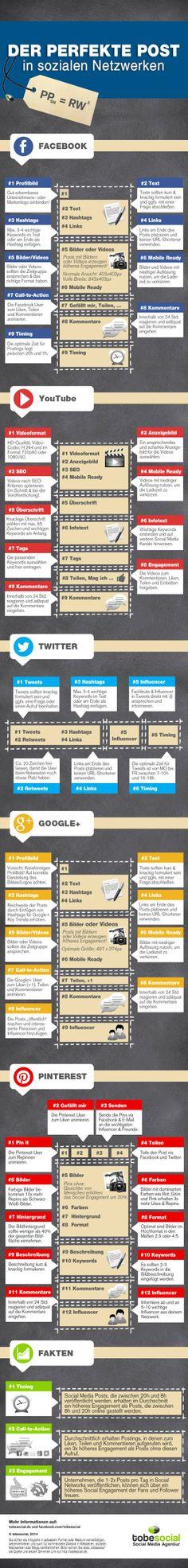 Der perfekte Post in Social Media! Interessante #Infografik. Via tobesocial 2014