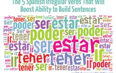 Speaking Latino - Learn Spanish Slang