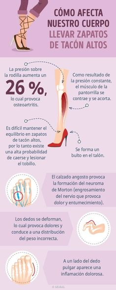 tacones-y-salud-1 Physical Therapist, Health Fitness, Healthy, Tips Belleza, Ap Spanish, United Nations, Bella, Pilates, Anatomy
