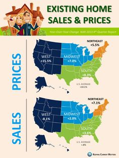 Existing Home Sales & Prices [INFOGRAPHIC] by The KCM Crew on February 21, 2014 in Infographics