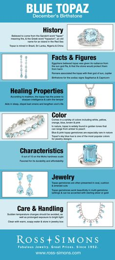 Learn about the history, facts, healing properties, color, characteristics and how to care for December's Birthstone, Blue Topaz.