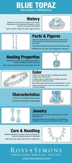 December Birthstone Infographic Blue Topaz Jewelry