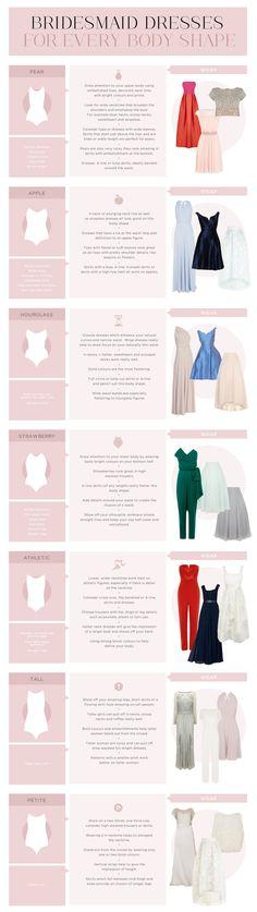 Bridesmaid Dresses For Every Body Shape