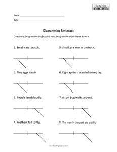 Sentence Diagramming- Modifiers