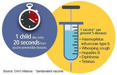 Vaccination, one of the greatest achievements by humankind!!