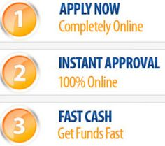 The Loans Low Interest scheme as the name suggests it provides amount at low interest for 31 days and you can use the amount for anywhere you want to use it.