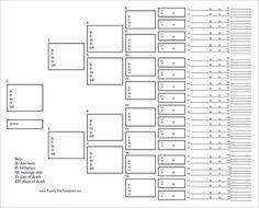 free family tree charts trees family tree chart and genealogy