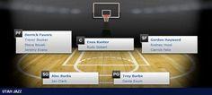 Utah Jazz Depth Chart - 2014-15 NBA Season