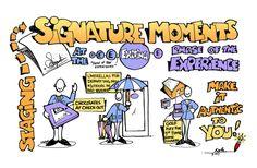 Signature Moments |