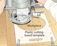 I found the perfect router template material in—where else?—my kitchen! Those polyethylene cutting boards make nearly indestructible templates for circle-cutting, butterfly keys, decorative inlay, or slot-cutting. The plastic boards machine to shape easily using regular woodworking tools and blades. Then just clamp one to your workpiece and rout away. I've even used the cutting board's built-in handle to rout mortises or to make handles in projects and shop jigs. The best feature of these…