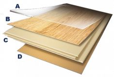 It's an amazing manufacturing process by which four layers are fused together in a single press operation at high heat at over 300˚F using direct-pressure laminate (DPL) construction. DPL is the most typical fusing method used to manufacture residential laminate flooring.