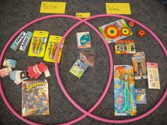 Needs vs Wants- I would use different items in the needs section but I like the hands-on venn-diagram - Do as a race - run up and put needs/wants in hula hoops Kindergarten Social Studies, Social Studies Activities, Teaching Social Studies, Student Teaching, In Kindergarten, Kindergarten Wants And Needs, Elementary Teaching, English Activities, Preschool Activities