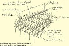 Iluminação e ventilação naturais na arquitetura de Lelé | aU - Arquitetura e Urbanismo