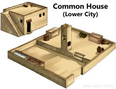 lower city first century house Ancient Art, Ancient Egypt, Ancient History, Ancient Mesopotamia, Historical Architecture, Ancient Architecture, Casa Viking, Mud House, Art Quotes Funny