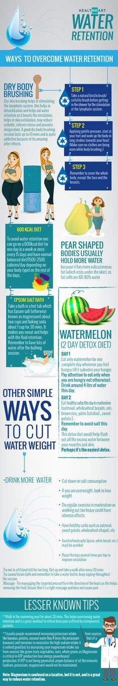 Now that you know the remedies to cure water retention. Find out what are the main causes behind it in your body, Checkout our Infographic Common Causes Of Water Retention to get all your answers