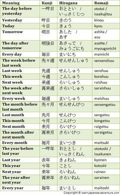 Help With Learning Japanese