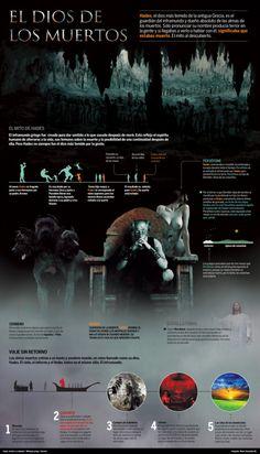 Infografía Hades