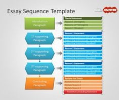 Free Essay sequence Powerpoint template #teachers #education #powerpoint #free…