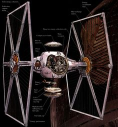 Imperial TIE-Fighter