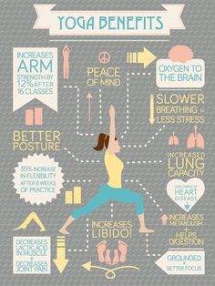 yoga benefits!