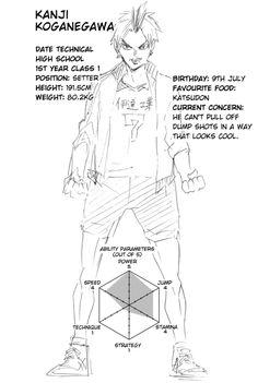 Ha-i-kyuu!! - tsukishimacest: Haikyuu!! Volume 15 → Character...