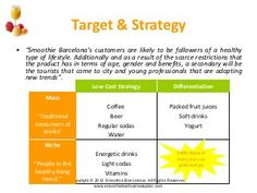 Coffee Shop Sample Business Plan - Company Summary - From Bplans ...