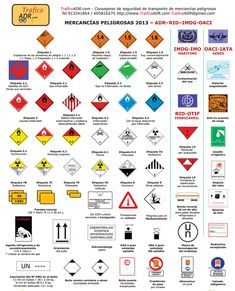 Fire Safety Course, Firefighter Paramedic, Fire Alarm System, Dangerous Goods, Safety Courses, Construction Safety, Safety Posters, Workplace Safety, Emergency Management