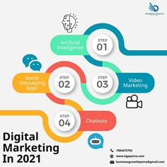 Follow us down the digital pathway to your optimum business growth. Digital Marketing awaits. Visit www.bgspatna.com #DigitalMarketing #MarketingStrategy Digital Marketing, Chart, Messages, App, Business, Apps, Store, Text Posts