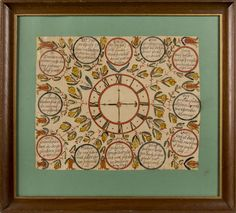 Johann Conrad Trevits (Southeastern Pennsylvania, active 1775-1825), watercolor fraktur with a central clock face surrounded by tulip vines ...
