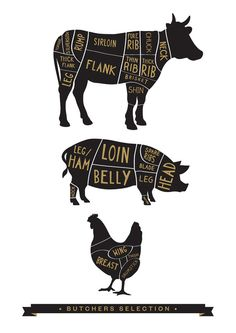 Butcher Kitchen Print A3 Butcher Meat Gold and by OldEnglishCo, £15.00
