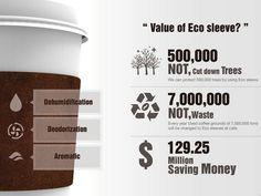 La manga café eco_sleeve5
