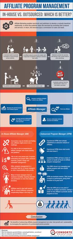 In-House vs. Outsourced Affiliate Program Management [infographic]