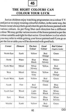 Home Renovation Tips Feng Shui: 151 Golden Tips (For unqualified success in all walks of life) - Fro Feng Shui Dicas, Casa Feng Shui, Consejos Feng Shui, Feng Shui Rules, Feng Shui Art, Feng Shui House, Feng Shui For Living Room, Feng Shui For Kitchen, Feng Shui Paintings