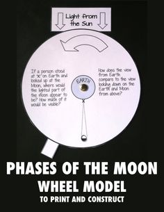 Simple moving phases of the moon wheel model to print and construct.  Printable pattern and illustrated instructions.
