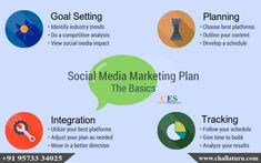 Looking for Creative, Results in Oriented Digital Marketing Services in Tirupati?Challaturu is the best Online Marketing Agency offers the latest digital solutions for your business. Online Marketing Agency, Digital Marketing Services, Marketing Plan, Social Media Marketing, Social Media Impact, Competitive Analysis, India Online, Turu, Seo