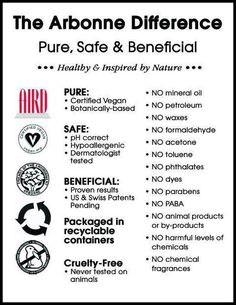 What sets Arbonne apart.....  http://www.NaturallyInspired.MyArbonne.com