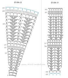 Fabulous Crochet a Little Black Crochet Dress Ideas. Georgeous Crochet a Little Black Crochet Dress Ideas. Crochet Skirt Pattern, Crochet Motifs, Granny Square Crochet Pattern, Crochet Chart, Crochet Stitches, Crochet Bodycon Dresses, Black Crochet Dress, Crochet Skirts, Crochet Clothes