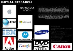 Initial research - technology