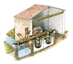 Ilustraciones. Murcia y el agua. Historia de una pasión. Military Engineering, Old Technology, Medieval Life, Historical Architecture, Dark Ages, Murcia, Roman Empire, Fantasy World, Windmill