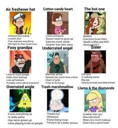 Photo: I'm Foxy Grandpa, cotton candy heart, and a part of underrated angel. Which one are you?