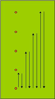 Soccer conditioning drills - shuttles