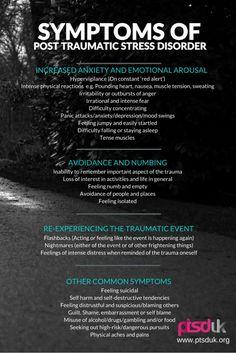 Symptoms of PTSD | PTSD UK | Post Traumatic Stress Disorder