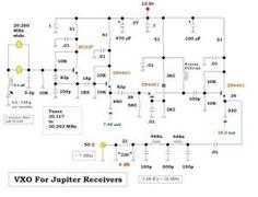 Local Oscillator  Jupiter Modular Receiver