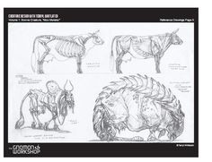 Terryl Whitlatch Fantasy Creatures, Mythical Creatures, Terryl Whitlatch, Animal Anatomy, Anatomy Study, Creature Design, Design Reference, Beast, Moose Art